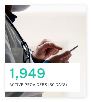 Active Providers